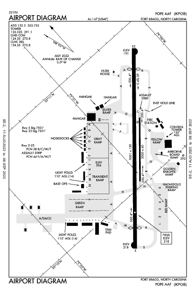 Pope Aaf Airport (Fayetteville, NC): KPOB Airport Diagram