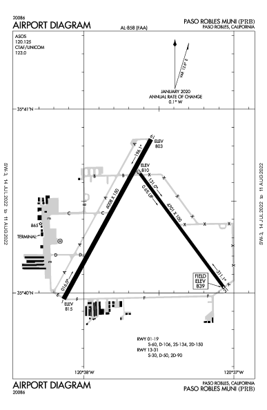 Paso Robles Muni Airport (Paso Robles, CA): KPRB Airport Diagram
