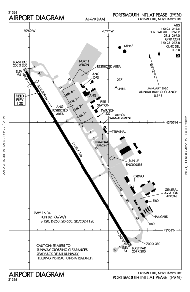 Portsmouth Intl At Pease Airport (Portsmouth, NH): KPSM Airport Diagram