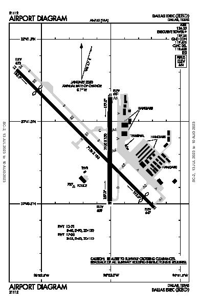 Dallas Executive Airport (Dallas, TX): KRBD Airport Diagram