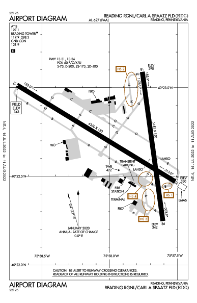 Reading Rgnl Airport (Reading, PA): KRDG Airport Diagram