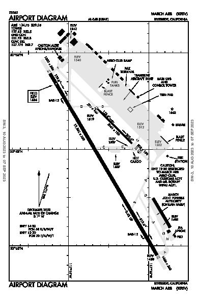March Arb Airport (Riverside, CA): KRIV Airport Diagram