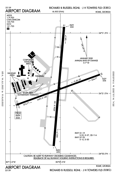 Richard B Russell Regional - J H Towers Field Airport (Rome, GA): KRMG Airport Diagram