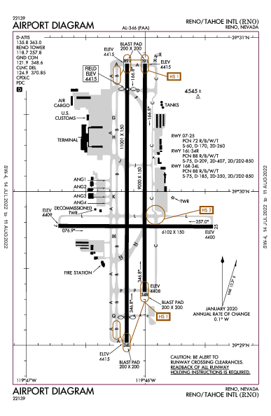 リノ・タホ国際空港 Airport (Reno, NV): KRNO Airport Diagram