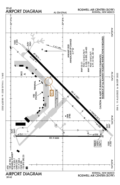 Roswell Intl Air Center Airport (Roswell, NM): KROW Airport Diagram