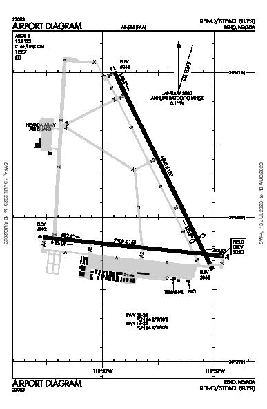 Reno/Stead Airport (Reno, NV): KRTS Airport Diagram