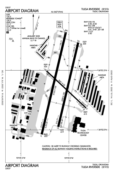 Richard Lloyd Jones Jr Airport (털사): KRVS Airport Diagram