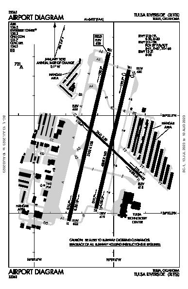 Richard Lloyd Jones Jr Airport (Tulsa, OK): KRVS Airport Diagram