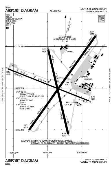 Santa Fe Muni Airport (Santa Fe, NM): KSAF Airport Diagram