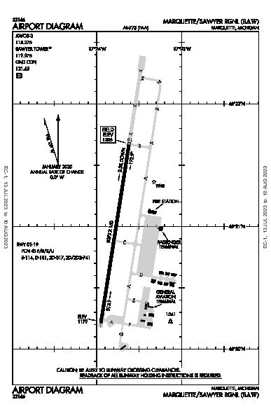 Sawyer Intl Airport (Marquette, MI): KSAW Airport Diagram
