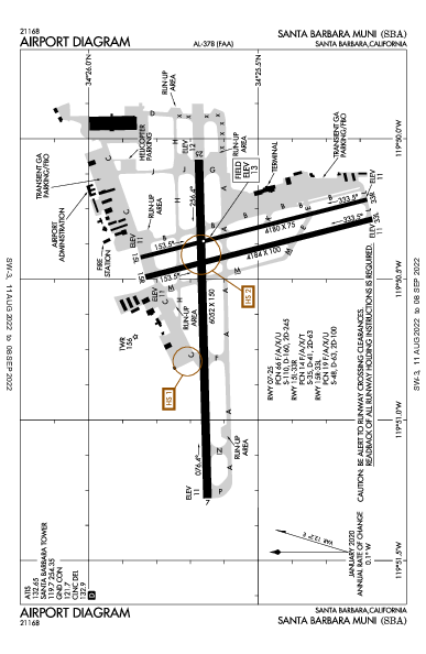 Santa Barbara Muni Airport (Santa Barbara, CA): KSBA Airport Diagram