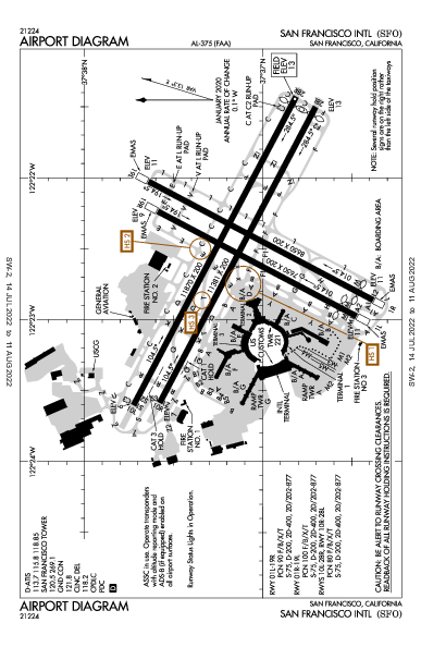 San Francisco Intl Airport (San Francisco, CA): KSFO Airport Diagram