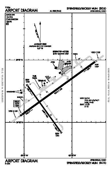 Springfield-Beckley Muni Airport (Springfield, OH): KSGH Airport Diagram