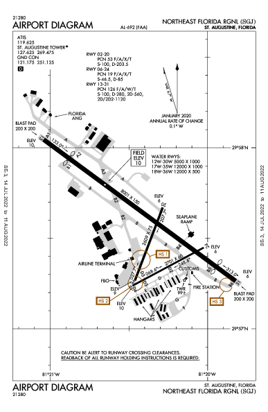 Northeast Florida Rgnl Airport (St Augustine, FL): KSGJ Airport Diagram