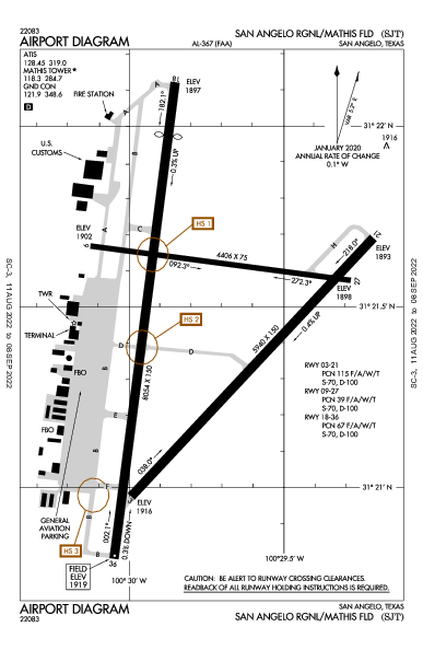 San Angelo Rgnl Airport (San Angelo, TX): KSJT Airport Diagram