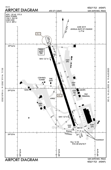 Kelly Field Airport (San Antonio, TX): KSKF Airport Diagram
