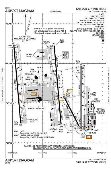 Salt Lake City Intl Airport (Salt Lake City, UT): KSLC Airport Diagram