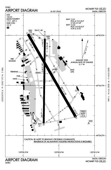 Mcnary Fld Airport (Salem, OR): KSLE Airport Diagram