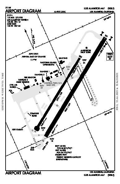 Los Alamitos Aaf Airport (Los Alamitos, CA): KSLI Airport Diagram