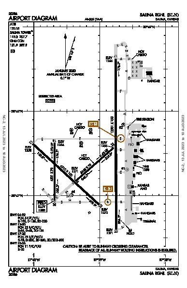 Salina Rgnl Airport (Salina, KS): KSLN Airport Diagram