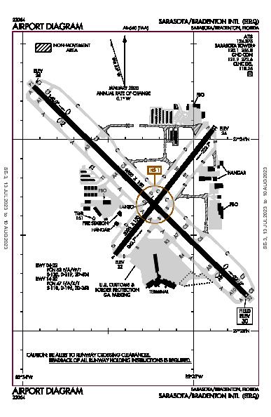 Sarasota/Bradenton Intl Airport (Sarasota/Bradenton, FL): KSRQ Airport Diagram