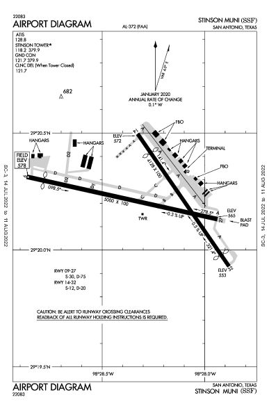 Stinson Muni Airport (San Antonio, TX): KSSF Airport Diagram