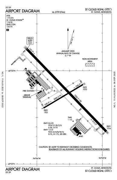 St Cloud Rgnl Airport (St Cloud, MN): KSTC Airport Diagram