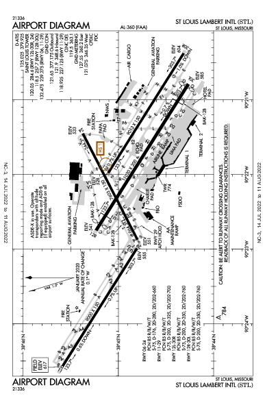 兰伯特-圣路易斯国际机场 Airport (St Louis, MO): KSTL Airport Diagram