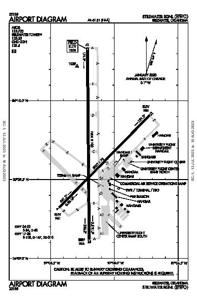 Stillwater Rgnl Airport (Stillwater, OK): KSWO Airport Diagram