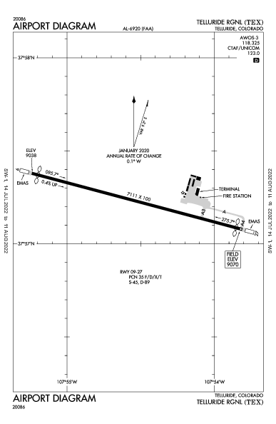 Telluride Rgnl Airport (Telluride, CO): KTEX Airport Diagram