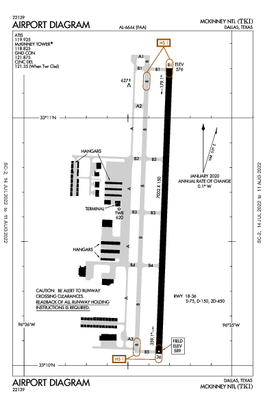 McKinney National Airport (Dallas, TX): KTKI Airport Diagram