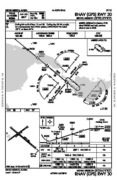 Brevig Mission Brevig Mission, AK (PFKT): RNAV (GPS) RWY 30 (IAP)