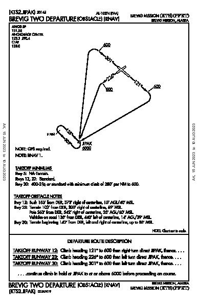 Brevig Mission Brevig Mission, AK (PFKT): BREVIG TWO (OBSTACLE) (RNAV) (ODP)
