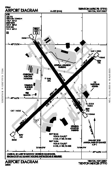 Trenton Mercer Airport (Trenton, NJ): KTTN Airport Diagram