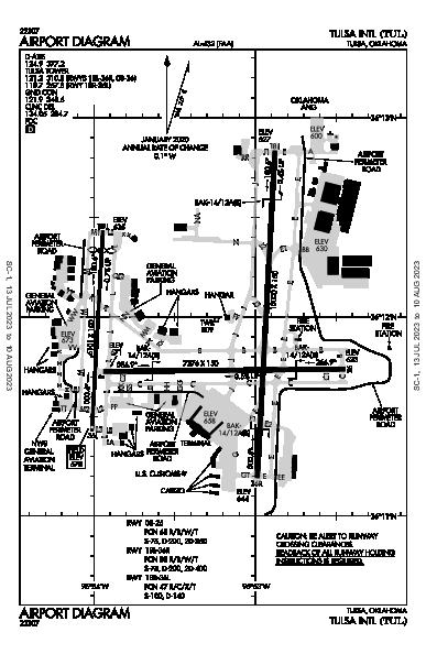 Tulsa Intl Airport (Tulsa, OK): KTUL Airport Diagram