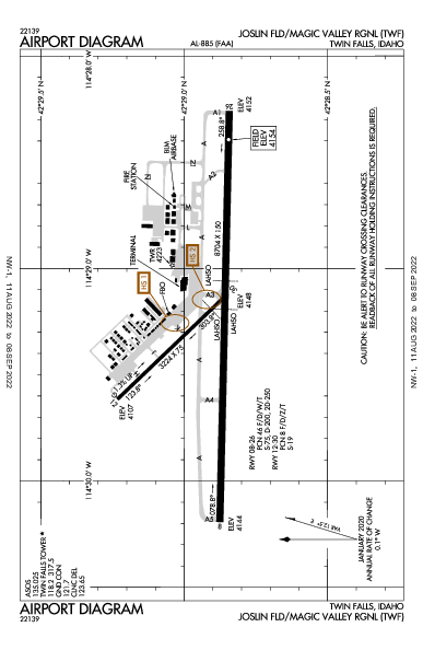Magic Valley Rgnl Airport (Twin Falls, ID): KTWF Airport Diagram