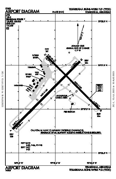 Texarkana Rgnl-Webb Field Airport (Texarkana, AR): KTXK Airport Diagram