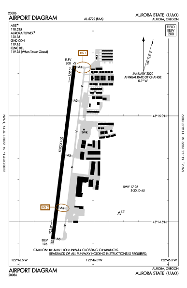 Aurora State Airport (Aurora, OR): KUAO Airport Diagram