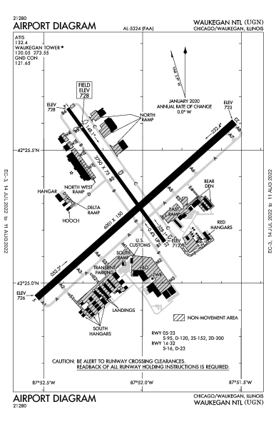 Waukegan Rgnl Airport (Chicago/Waukegan, IL): KUGN Airport Diagram