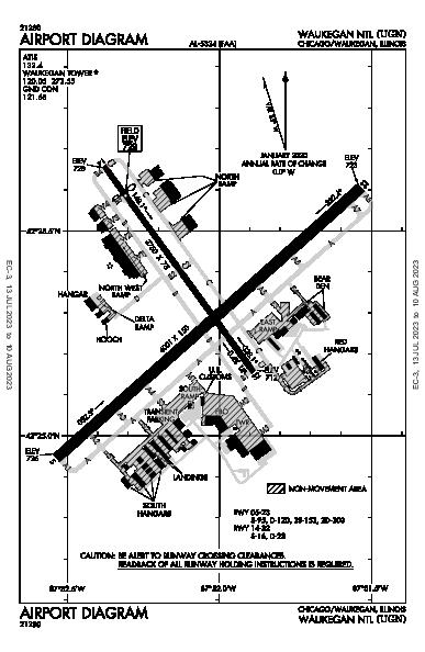 Waukegan National Airport (Chicago/Waukegan, IL): KUGN Airport Diagram