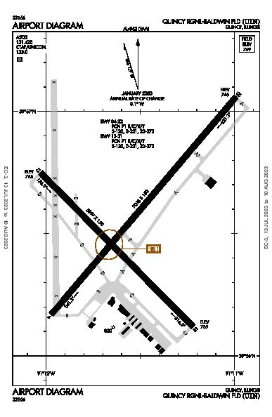 Quincy Rgnl-Baldwin Field Airport (Quincy, IL): KUIN Airport Diagram