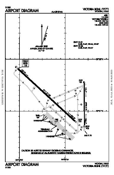 Victoria Rgnl Airport (Victoria, TX): KVCT Airport Diagram