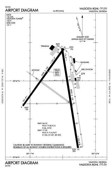 Valdosta Rgnl Airport (Valdosta, GA): KVLD Airport Diagram