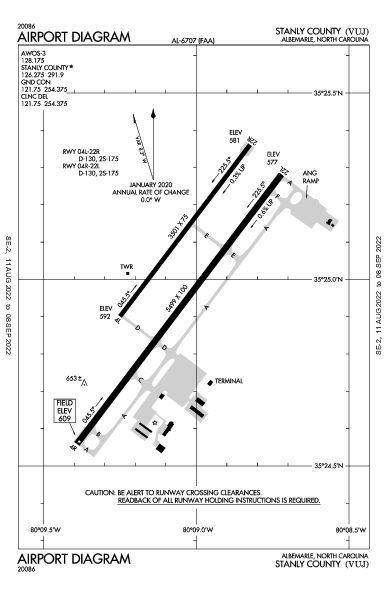 Stanly County Airport (Albemarle, NC): KVUJ Airport Diagram