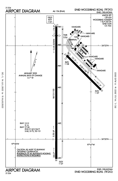 Enid Woodring Rgnl Airport (Enid, OK): KWDG Airport Diagram