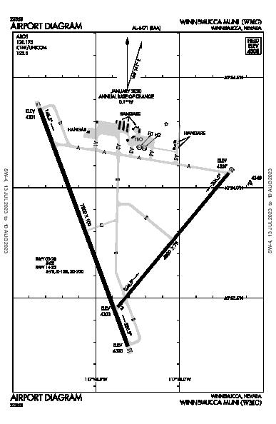 Winnemucca Muni Airport (Winnemucca, NV): KWMC Airport Diagram