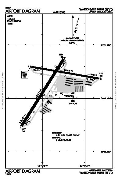 Watsonville Muni Airport (Watsonville, CA): KWVI Airport Diagram
