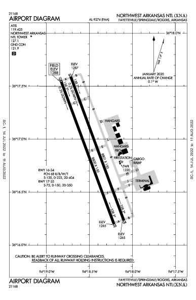 Northwest Arkansas Rgnl Airport (Fayetteville/Springdale/, AR): KXNA Airport Diagram