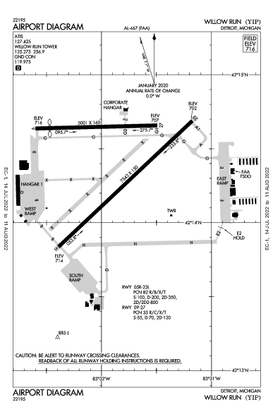 Willow Run Airport (Detroit, MI): KYIP Airport Diagram