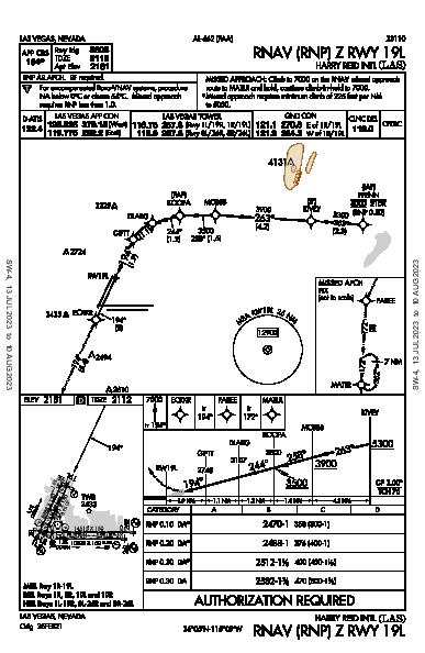 Harry Reid Intl Las Vegas, NV (KLAS): RNAV (RNP) Z RWY 19L (IAP)